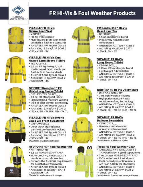 FR Hi-Vis Foul Weather Products Top Sellers NSA